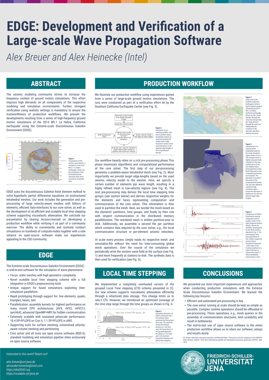 """Poster of the presentation """"EDGE: Development and Verification of a Large-scale Wave Propagation Software"""" at SIAM CSE 21"""